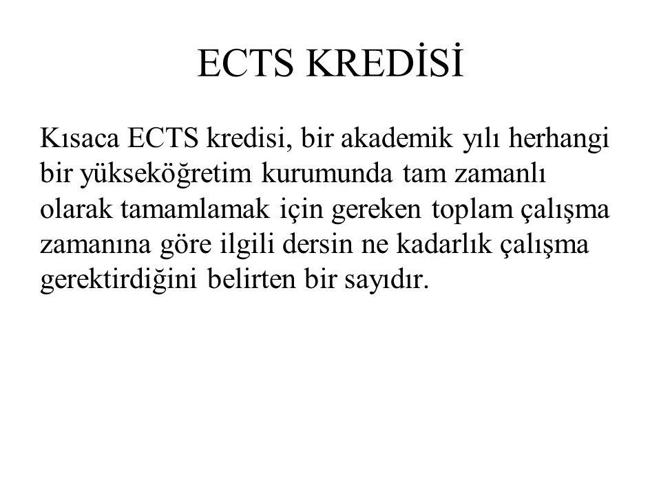 Dersler İçin ECTS Kredisinin Belirlenmesi Bir akademik yılda alınması gereken tüm derslerin kredilerinin toplamının 60 olması zorunluluğudur.