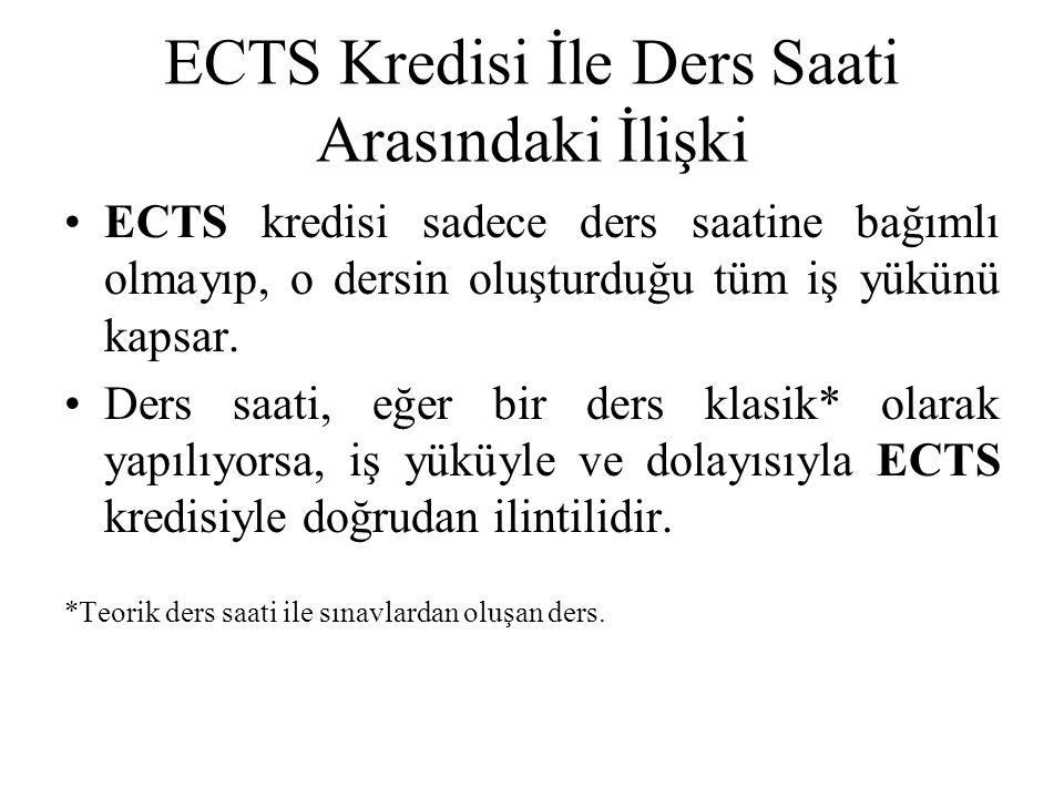 ECTS Kredisi İle Ders Saati Arasındaki İlişki Beş kredilik bir ders, bir kurumda 24 saatlik teorik ders, 6 saatlik uygulama ve 60 saatlik bireysel çalışmadan oluşurken, başka bir kurumda 24 saatlik teorik ders, 36 saatlik uygulama ve 30 saatlik bireysel çalışmadan oluşabilir.