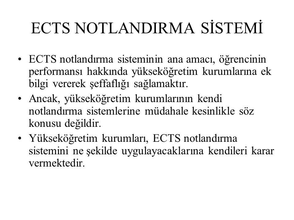 ECTS NOTLANDIRMA SİSTEMİ Kurum, öncelikle öğrencilerin almış olduğu notların dağılımını inceler.
