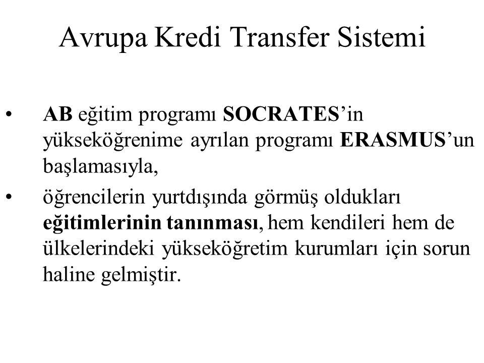 Avrupa Kredi Transfer Sistemi (ECTS*) –öğrenci hareketliliğini kolaylaştırmak ve –öğrencilerin yurtdışında gördükleri eğitimlerinin kendi ülkelerinde tanınmasını garanti altına almak için AB tarafından 1980'lerin sonuna doğru geliştirilmiştir.