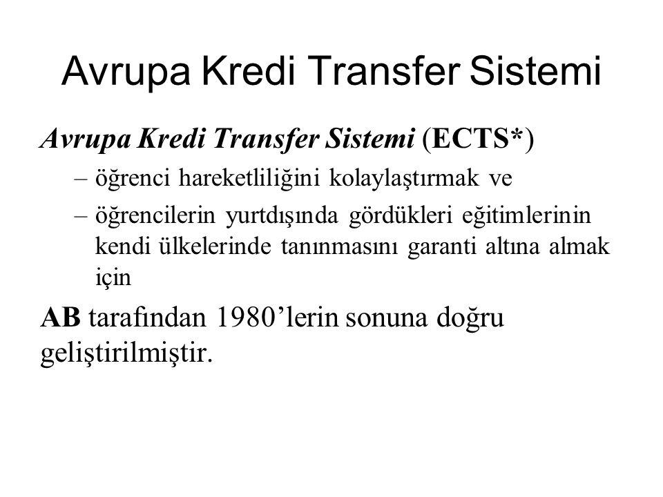 ECTS, ilk olarak 1988 yılında ERASMUS Programı altında kurulmuştur.