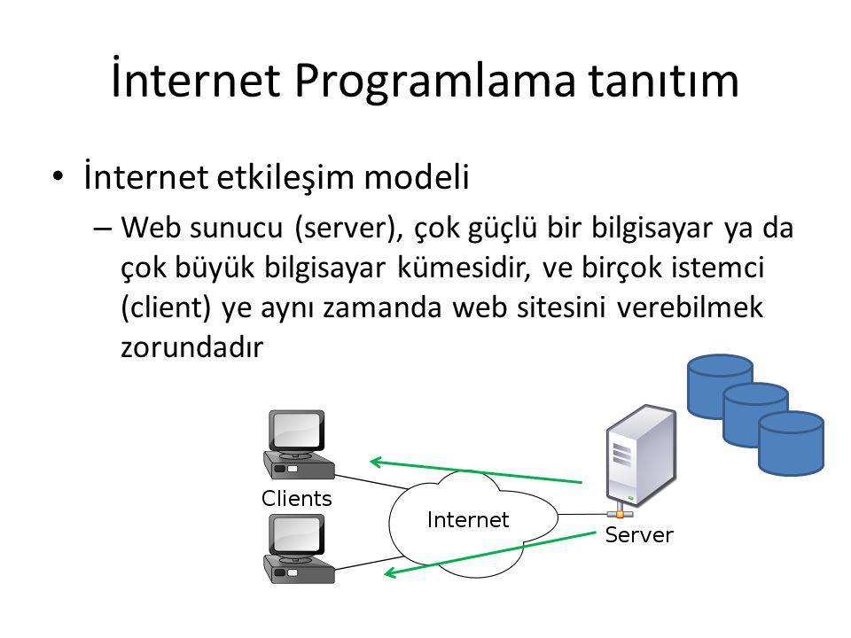 İnternet Programlama tanıtım İnternet etkileşim modeli – Bir web sayfası açmak için, istemci ilk önce sunucuya internet yoluyla isteği gönderiyor; ona göre sunucu gereken sayfaları geri gönderiyor web isteği web sayfası