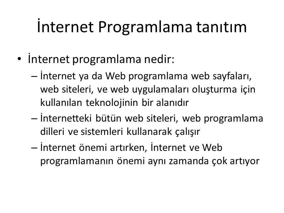 İnternet Programlama tanıtım İnternet programlamanın uygulamaları: – Kişisel websiteleri, bilgi verme yada yayınlama