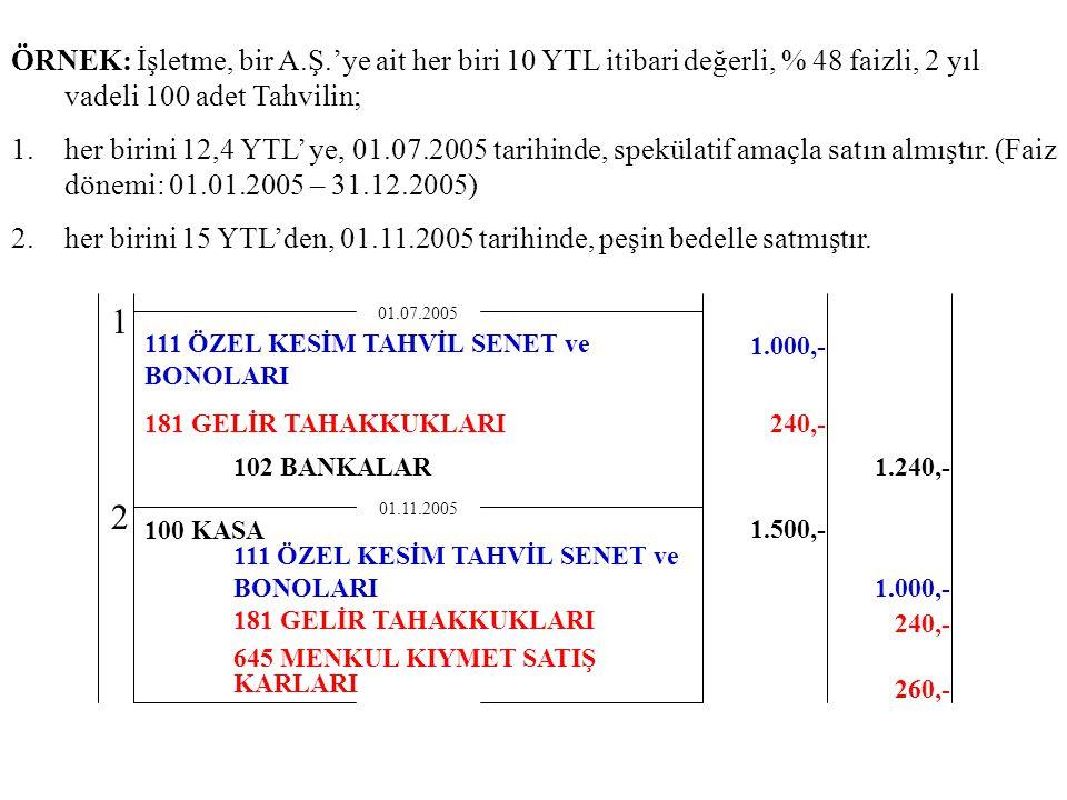 1 DÖNEN VARLIKLAR 10 HAZIR DEĞERLER 100 KASA 102 BANKALAR 108 DİĞER HAZIR DEĞERLER 11 MENKUL DEĞERLER 110 HİSSE SENETLERİ 111 ÖZEL KESİM TAHVİL, SENET VE BONOLARI 12 TİCARİ ALACAKLAR 120 ALICILAR 121 ALACAK SENETLERİ 128 ŞÜPHELİ TİCARİ ALACAKLAR 129 ŞÜPHELİ TİCARİ ALACAKLAR KARŞILIĞI 15 STOKLAR 153 TİCARİ MALLAR 157 DİĞER STOKLAR 158 STOK DEĞER DÜŞÜKLÜĞÜ KARŞILIĞI