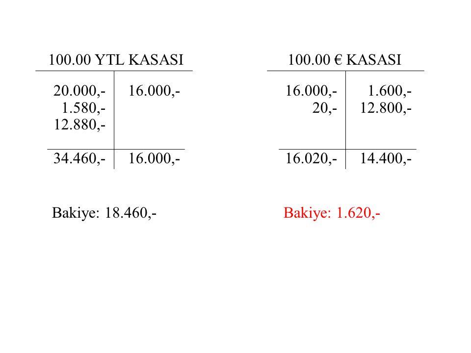 ÖRNEK: Dönem sonunda, bankadan gelen hesap özetinden hesabımıza 120 YTL faiz tahakkuk ettiği, 20 YTL yasal kesinti yapılıktan sonra kalan tutarın hesaba yatırıldığı anlaşılmıştır.