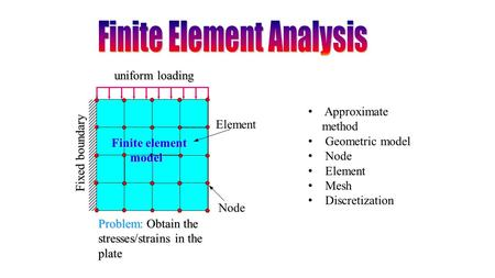 Cantilever plate in plane strain uniform loading Fixed boundary Problem: Obtain the stresses/strains in the plate Node Element Finite element model model.