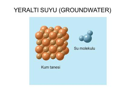 Water Molecules and Silicate Grains Kum tanesi Su molekulu Base image modified by jfh (08/25/01) from: CTE0510.bmp © 1998 Tasa Graphic Arts. YERALTI SUYU.