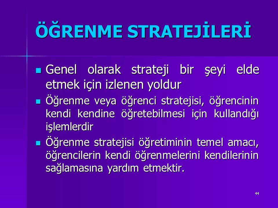 44 ÖĞRENME STRATEJİLERİ Genel olarak strateji bir şeyi elde etmek için izlenen yoldur Genel olarak strateji bir şeyi elde etmek için izlenen yoldur Öğrenme veya öğrenci stratejisi, öğrencinin kendi kendine öğretebilmesi için kullandığı işlemlerdir Öğrenme veya öğrenci stratejisi, öğrencinin kendi kendine öğretebilmesi için kullandığı işlemlerdir Öğrenme stratejisi öğretiminin temel amacı, öğrencilerin kendi öğrenmelerini kendilerinin sağlamasına yardım etmektir.