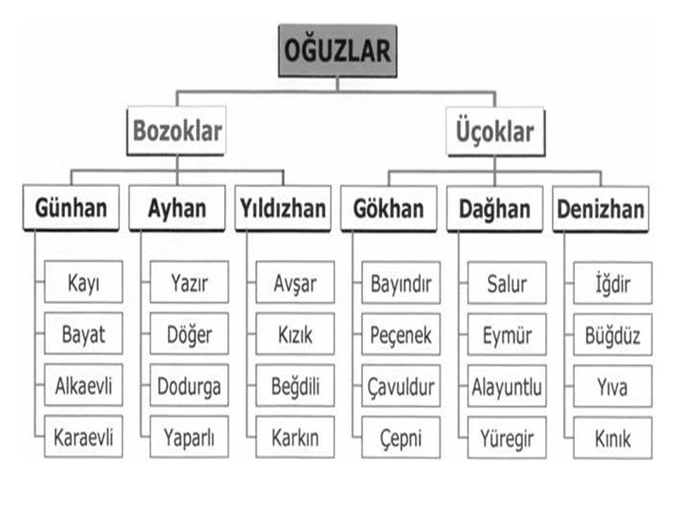Selçuklular, Türk-İslam devletlerinin en büyüklerindendir.