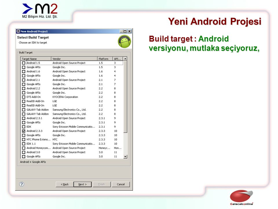 Yeni Android Projesi Application Name : Android'in uygulamayı göreceği isim.