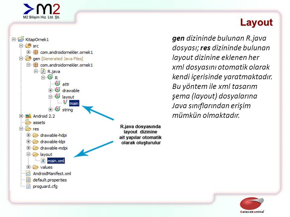 Layout AbsoluteLayout : Ekran üzerinde hangi görsel elemanın nerede duracağını piksel piksel sabitler.