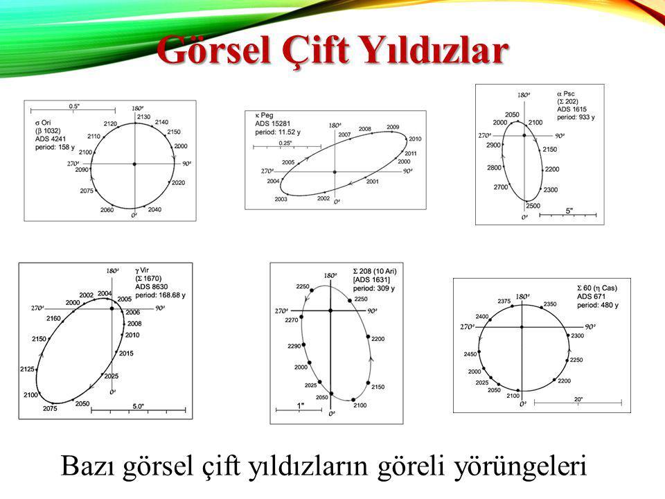 Yoldaşın baş yıldız etrafındaki yörüngesi bulunursa, a yarı-büyük eksen uzunluğu ve P yörünge dönemi bulunabilir.