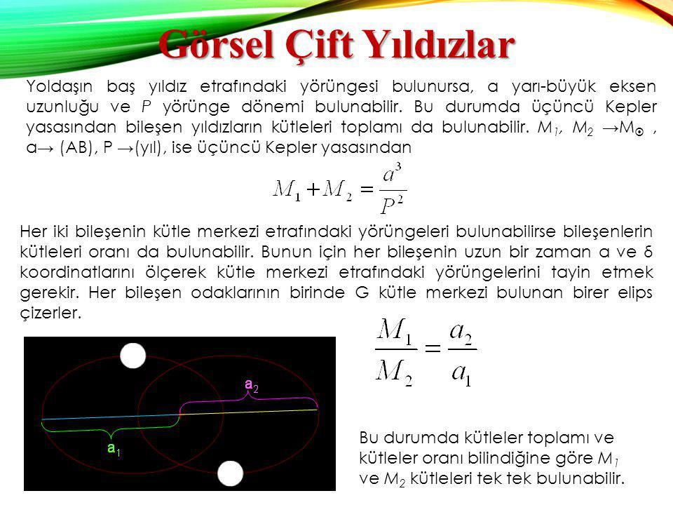 KÜTLE-PARLAKLıK BAĞıNTıSı Kütleleri ve mutlak parlaklıkları bilinen bütün yıldızlardan elde edilen verilere göre, bu iki parametrenin şekilde de görüldüğü gibi doğru orantılı olduğu görülmüştür.