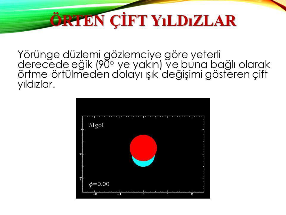 Çift sistemde tutulma koşulu, i yörünge eğim açısı, R 1 ve R 2 bileşen yıldızların yarıçapları ve a bileşenler arası uzaklık olmak üzere eşitsizliği ile verilir.