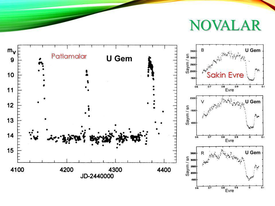 ZONKLAYAN BİLEŞENE SAHİP ÇİFTLER: OEA Oscillating Algols (oEA):Yarı ayrık Algol türü sistemlerde kütle toplayan ve zonklama yapan (B)A-F tayf türünden yıldızlar Zonklama yapan bileşene sahip 89 örten çift sistem bulunmaktadır ve bunların çok büyük bir kısmında zonklama yapan bileşen δ- Scuti türüdür.