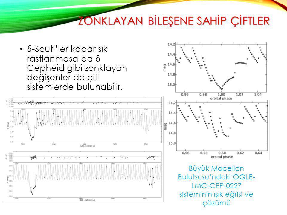 UYGULAMA WUMa türü örten çift yıldız olan V2612 Oph'un radyal hız verileri grafikte gösterilmiştir.