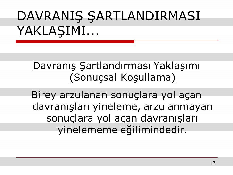 18 DAVRANIŞ ŞARTLANDIRMASI YAKLAŞIMI...