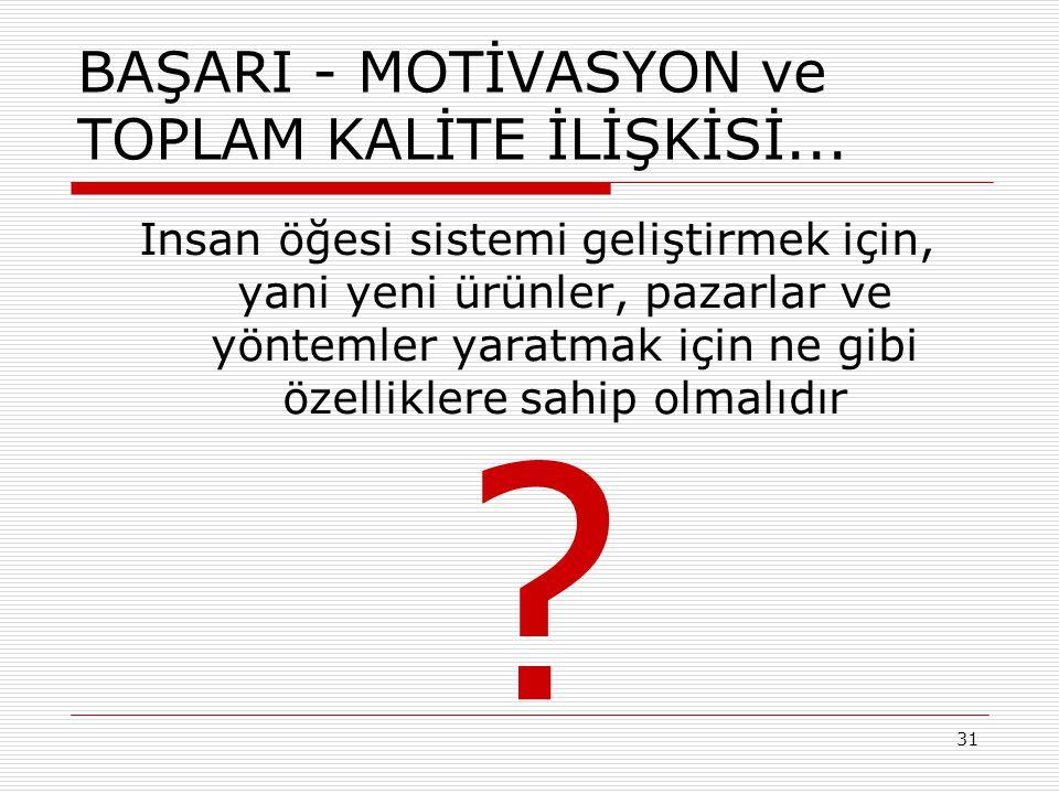 32 BAŞARI - MOTİVASYON ve TOPLAM KALİTE İLİŞKİSİ...