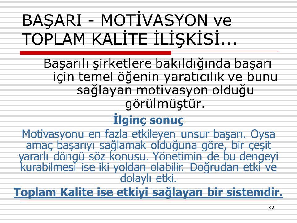 33 BAŞARI - MOTİVASYON ve TOPLAM KALİTE İLİŞKİSİ...