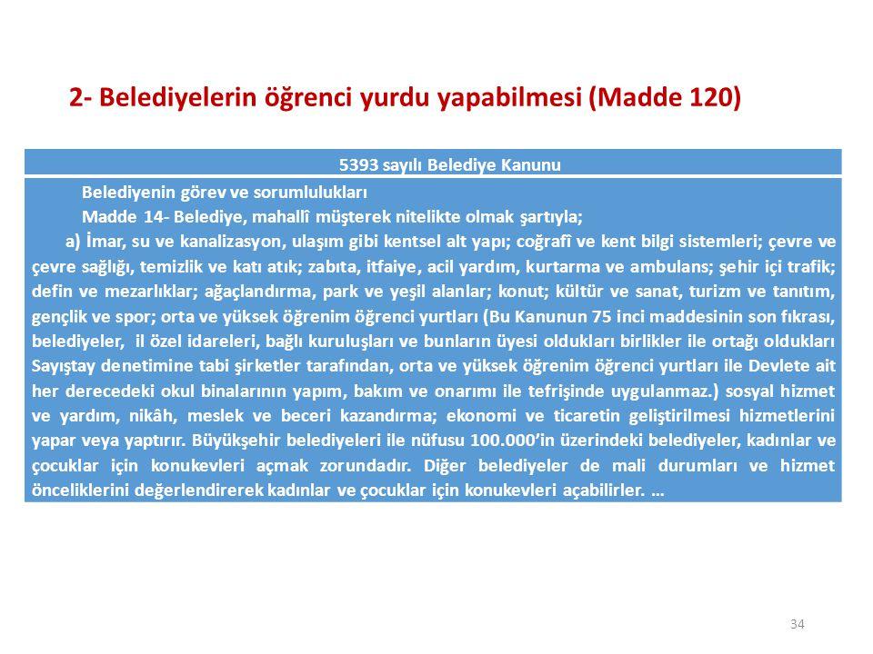 3- Belediyelerin arsa tahsisi yetkisinin genişletilmesi ve belediye mallarının haczi (Madde 120, 121, 123) 35 5393 sayılı Belediye Kanunu MevcutDeğişiklik Belediyenin yetkileri ve imtiyazları MADDE 15- (1) Belediyenin yetkileri ve imtiyazları şunlardır: … (5) İl sınırları içinde büyükşehir belediyeleri, belediye ve mücavir alan sınırları içinde il belediyeleri ile nüfusu 10.000 i geçen belediyeler, meclis kararıyla; turizm, sağlık, sanayi ve ticaret yatırımlarının ve eğitim kurumlarının su, termal su, kanalizasyon, doğal gaz, yol ve aydınlatma gibi alt yapı çalışmalarını faiz almaksızın on yıla kadar geri ödemeli veya ücretsiz olarak yapabilir veya yaptırabilir, bunun karşılığında yapılan tesislere ortak olabilir; sağlık, eğitim, sosyal hizmet ve turizmi geliştirecek projelere İçişleri Bakanlığının onayı ile ücretsiz veya düşük bir bedelle amacı dışında MADDE 15- (1) Belediyenin yetkileri ve imtiyazları şunlardır: … (5) İl sınırları içinde büyükşehir belediyeleri, belediye ve mücavir alan sınırları içinde il belediyeleri ile nüfusu 10.000 i geçen belediyeler, meclis kararıyla; turizm, sağlık, sanayi ve ticaret yatırımlarının ve eğitim kurumlarının su, termal su, kanalizasyon, doğal gaz, yol ve aydınlatma gibi alt yapı çalışmalarını faiz almaksızın on yıla kadar geri ödemeli veya ücretsiz olarak yapabilir veya yaptırabilir, bunun karşılığında yapılan tesislere ortak olabilir; sağlık, eğitim, sosyal hizmet ve turizmi geliştirecek projelere İçişleri Bakanlığının onayı ile ücretsiz veya düşük bir bedelle amacı dışında kullanılmamak kaydıyla taşınmaz tahsis edebilir.