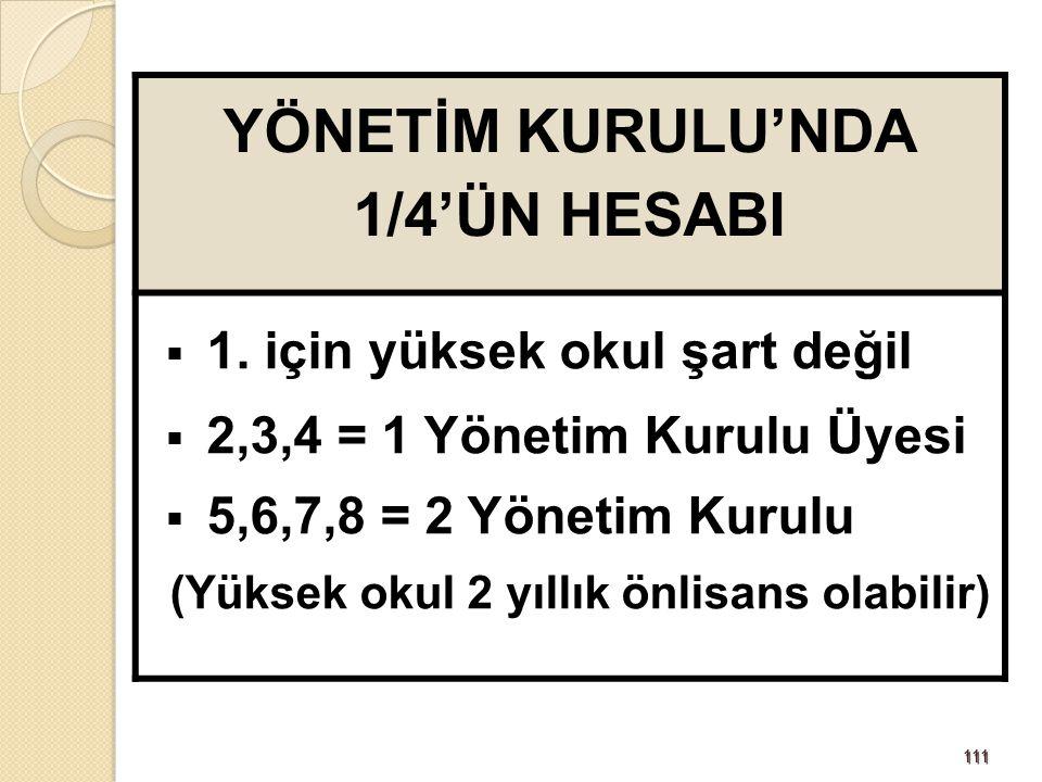 112112 BİR KİŞİLİK YÖNETİM KURULU Bu kişinin - Yerleşme yeri Türkiye olacak.