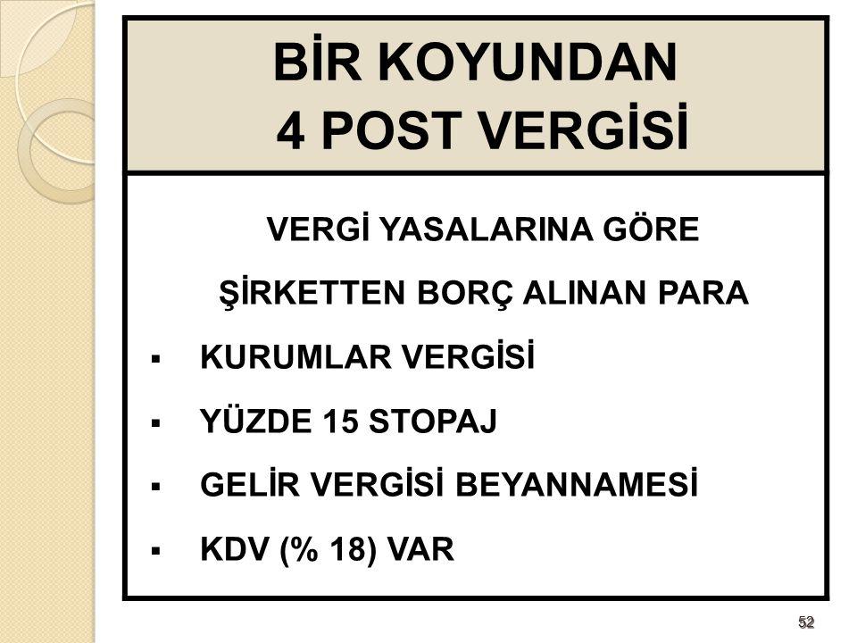 5353 ŞİRKETE VERİLEN BORÇ TTK Hazırlayan Komite Başkanı Prof.