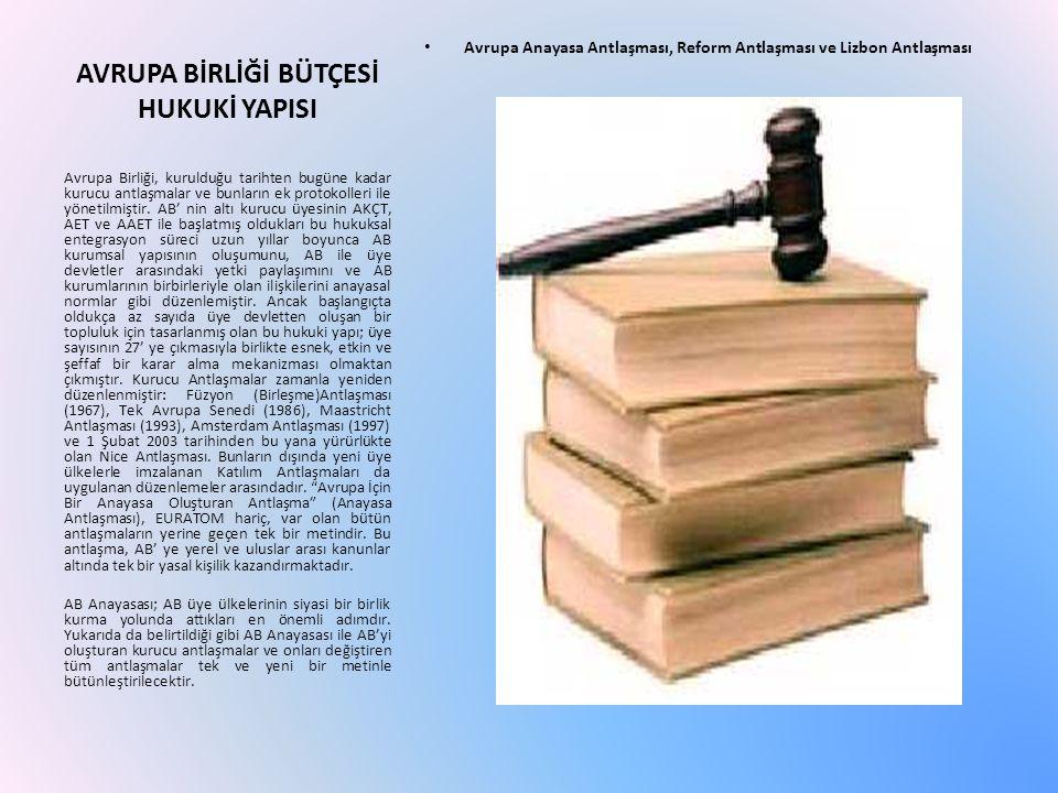 AVRUPA BİRLİĞİ BÜTÇESİ HUKUKİ YAPISI Avrupa Anayasa Antlaşması, Reform Antlaşması ve Lizbon Antlaşması 12 Ocak 2005 tarihinde AB Parlamentosu AB Anayasasını oy çokluğuyla kabul etmiştir.