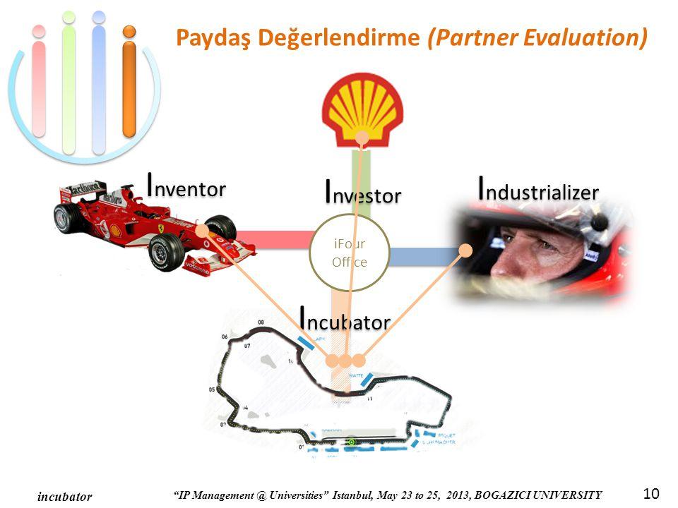 inventor investor industrializer incubator IP Management @ Universities Istanbul, May 23 to 25, 2013, BOGAZICI UNIVERSITY incubator 11 Fikirlere Ulaşmak, Değerlemek/Öngörmek, Anlaşmak İş Fikri Değil Girişimci Değerlendirirken sadece fikre değil, -İş fikrinin yapılabilirliği, -Ticarileşme potansiyeli, -Ticarileşme süresi, -Girişimcinin o işi gerçekleştirip gerçekleştiremeyeceğine, -Proje için gerekli finansmanın büyüklüğüne bakılmalıdır.
