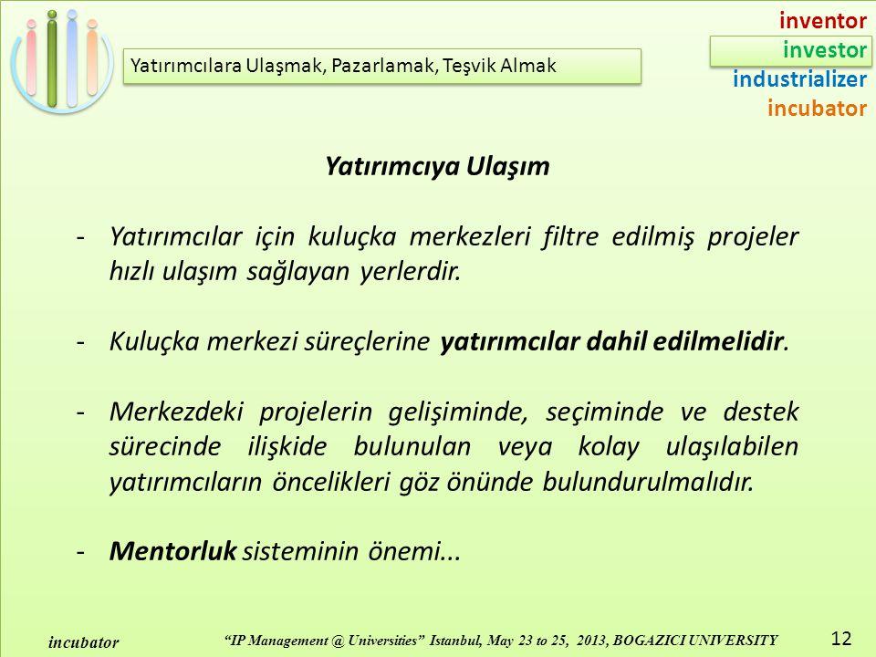 inventor investor industrializer incubator IP Management @ Universities Istanbul, May 23 to 25, 2013, BOGAZICI UNIVERSITY incubator 13 Endüstrileştiricilere Ulaşmak, Tercih Edilmek, Değerlendirmek Girişimci Tercihleri Önemli olan satılabilir teknolojik ürünü ortaya çıkarmak...