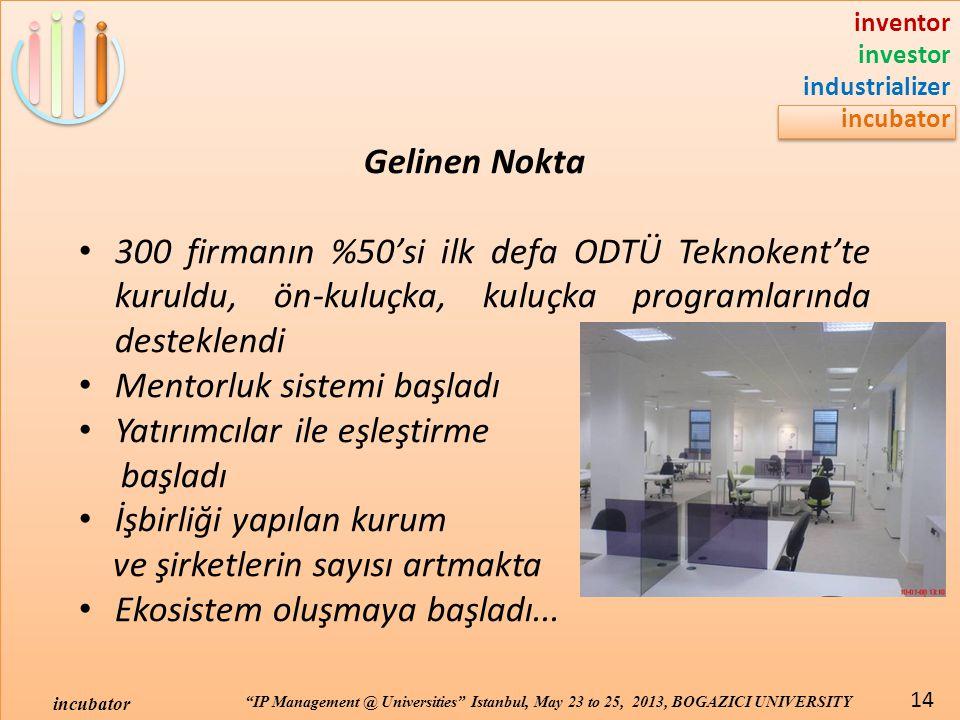 inventor investor industrializer incubator IP Management @ Universities Istanbul, May 23 to 25, 2013, BOGAZICI UNIVERSITY incubator 15 Geliştirilmesi Gereken Alanlar -Kuluçka hizmetleri geliştirilmeli -Süreler kısaltılmalı -Mentorluk sistemi kurumsallaştırılmalı -İşbirliği ve paylaşma kültürü içselleştirilmeli -Teknik yeterliliğin yanı sıra ticari bakış açısı geliştirilmeli -Girişimcilik kültürü yaygınlaştırılmalı - Üretilen ürünleri pazarlayacak kanallar oluşturulmalı -Şirketlerin başarısından pay alınacak sistemler geliştirilmeli -Değerlendirme sistemi yukarıdaki bakış açısıyla yeniden düzenlenmeli -Başarısızlıklara karşı yeni bir tutum geliştirilmeli....