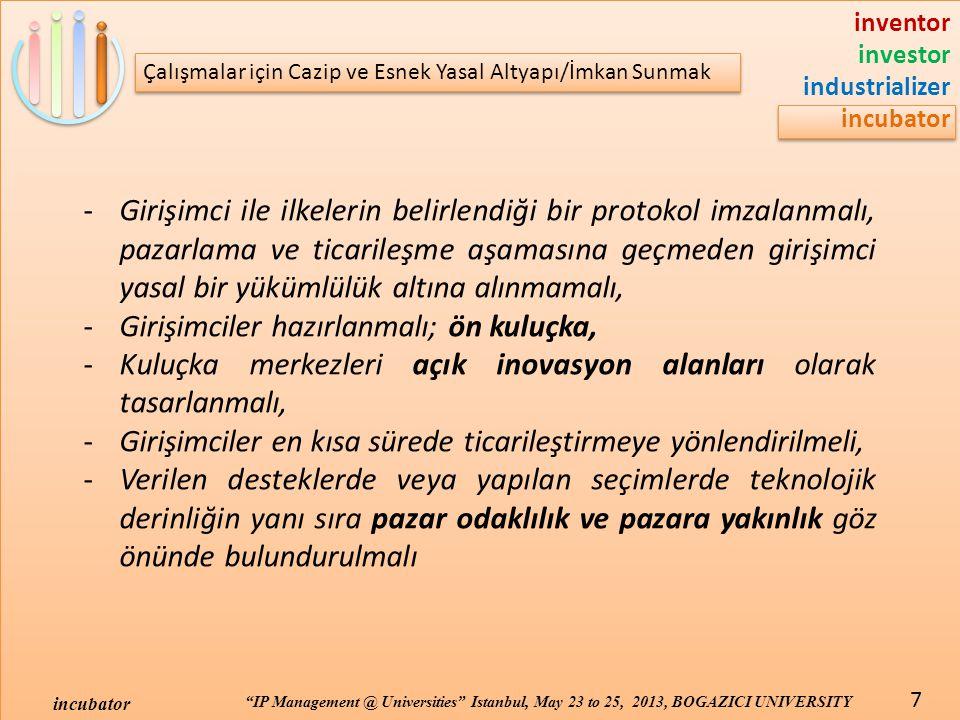inventor investor industrializer incubator IP Management @ Universities Istanbul, May 23 to 25, 2013, BOGAZICI UNIVERSITY incubator 8 Geliştirme/Ticarileştirme için Ekonomik Avantajlar Sunmak Kuluçka Merkezleri Girişimcilere Mali Avantajlar Sunar -Ucuz fiziksel mekan -İşletme giderlerinde (internet, ısınma vb.) indirim -Yazılım ve donanım yatırım ihtiyacını azaltır -Ucuz destek, danışmanlık -Girişim sermayesi -Nitelikli insan kaynağı desteği -İşbirliği ortamı -Pazarlama kanalları
