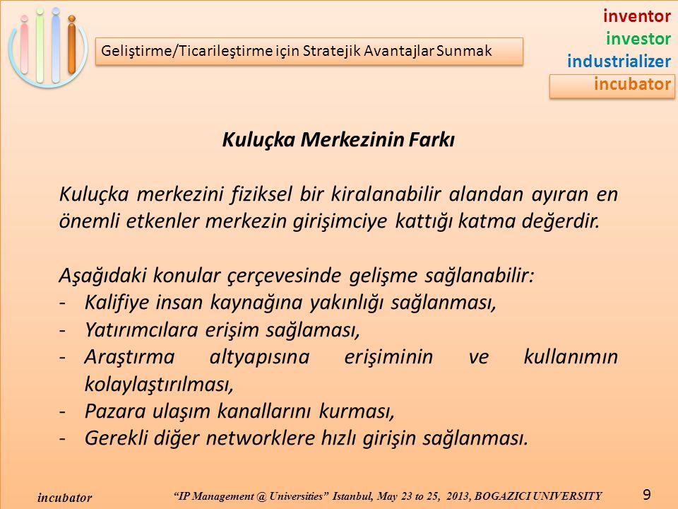IP Management @ Universities Istanbul, May 23 to 25, 2013, BOGAZICI UNIVERSITY incubator 10 I nvestor I ncubator I nventor I ndustrializer Paydaş Değerlendirme (Partner Evaluation) iFour Office