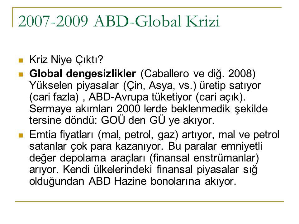 2007-2009 ABD-Global Krizi 1997-98 Asya krizinden sonra bu para en emniyetli olarak ABD-Avrupa finansal sistemine yatırılıyor.