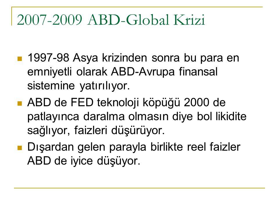 2007-2009 ABD-Global Krizi: Yeni Banka Modeli Bankalar klasik olarak kredileri vadesi gelene (geri ödenene kadar) kadar aktif olarak tutar.