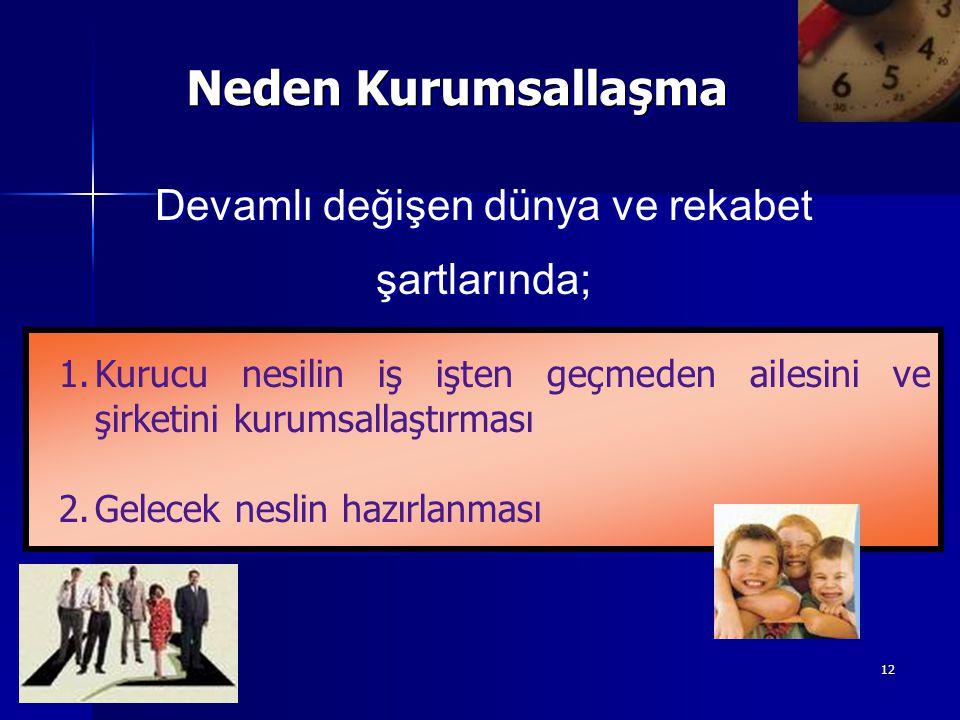 13 Türkiye'de Yönetim Modelleri GözlemlerPotansiyel Sorunlar Aile Meclisi / Aile Anayasası ender uygulanmakta Aile üyeleri ile ilgili kuralların belirsizliği Aile konularının tartışıldığı bir forumun mevcut olmaması Yönetimde aktif olmayan hissedar aile üyelerinin işten dışlanması Çoğunlukla operasyonel konuların gündemde olması Yetersiz Strateji Tartışma Platformu Yetersiz Gerçek Performans Analizi Kısa ve uzun vadeli performans iyileştirici önlemlerin yeterince analiz edilememesi Makro bakış açısının yetersiz kalması İcra Kurulu, bazı Yönetim Kurulu üyelerinden oluşmakta Yönetim Kurulu üyelerinin aynı zamanda icrada olmalarının performans sorgulamalarını zorlaması İcra Kurulu'nun, Yönetim Kurulu'nu pasifize etmesi Aile üyeleri arasında anlaşmazlık Oylama uygulamasının yeterli düzeyde uygulanamamakta Duygusal nitelikte iş konuları üzerinde sınırlı veya yüzeysel tartışma Performans arttırıcı kritik konuların tartışmadışı kalması Kararın 1-2 kişi tarafından alınması