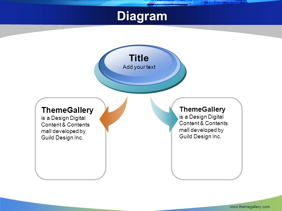 www.themegallery.com Diagram Add Your Text here ATitleATitle Add Your Text here CTitleCTitle Add Your Text here BTitleBTitle