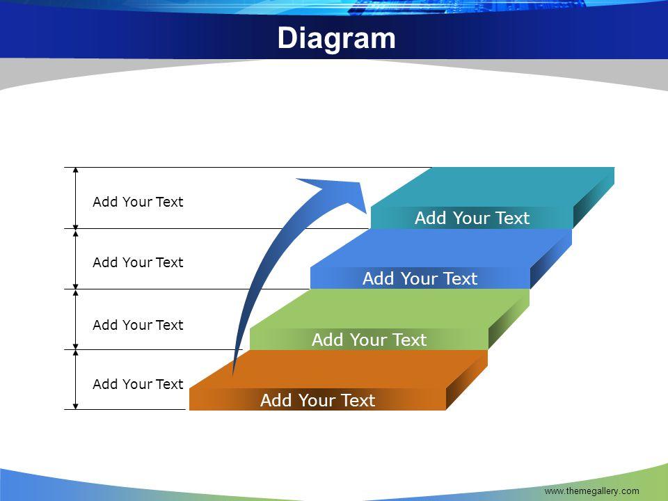 www.themegallery.com Diagram Add your text YourSloganhereYourSloganhere