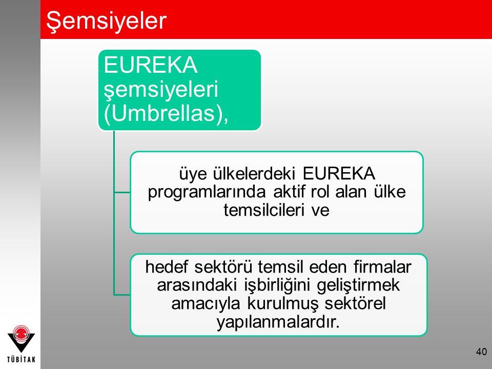 Şemsiyeler PROFACTORY ÜRETİM TEKNOLOJİLERİ ROBOTBİLİM EUROENVIRON ÇEVRE EUROAGRI+ TARIM BESLENME ve YİYECEK SEKTÖRÜ 41
