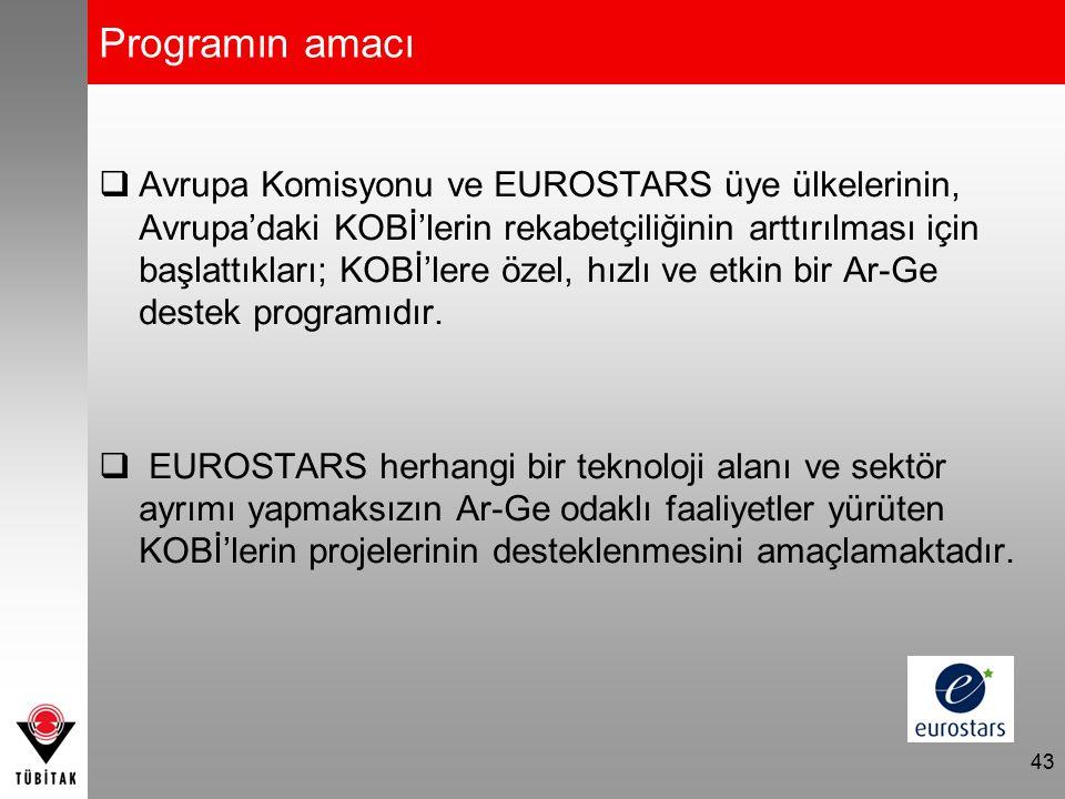 44 Pazara Yakınlık EU FP EUREKA Araştırma Yoğunluğu EUROSTARS Uluslararası değerlendirme, uluslararası fonlama Uluslararası değerlendirme, ulusal fonlama Ulusal değerlendirme, ulusal fonlama Karşılaştırma