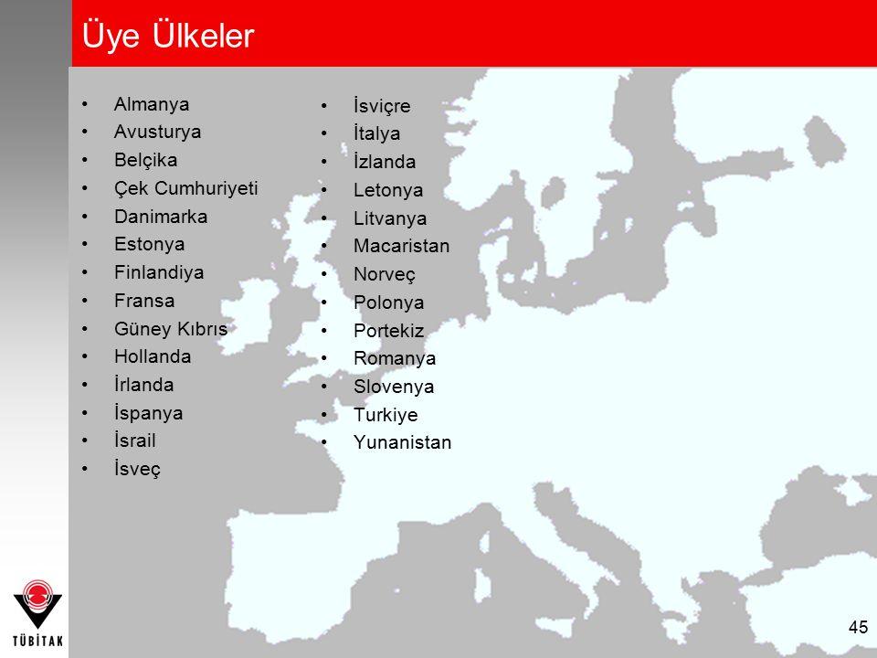 EUROSTARS'ın avantajı Türkiye'de AB KOBİ tanımına uyan tüm firmalar KOBİ'lerin yararlanacağı avantajlardan yararlanabilecek.