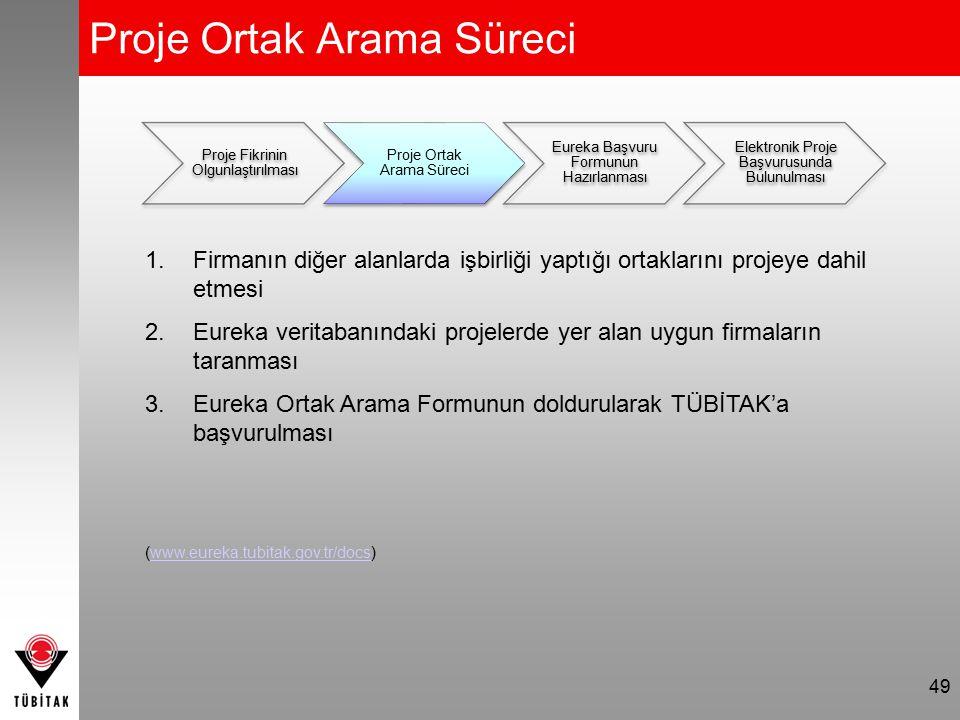EUREKA Başvuru Formunun Hazırlanması 50 Proje Fikrinin Olgunlaştırılması Proje Ortak Arama Süreci Eureka Başvuru Formunun Hazırlanması Elektronik Proje Başvurusunda Bulunulması