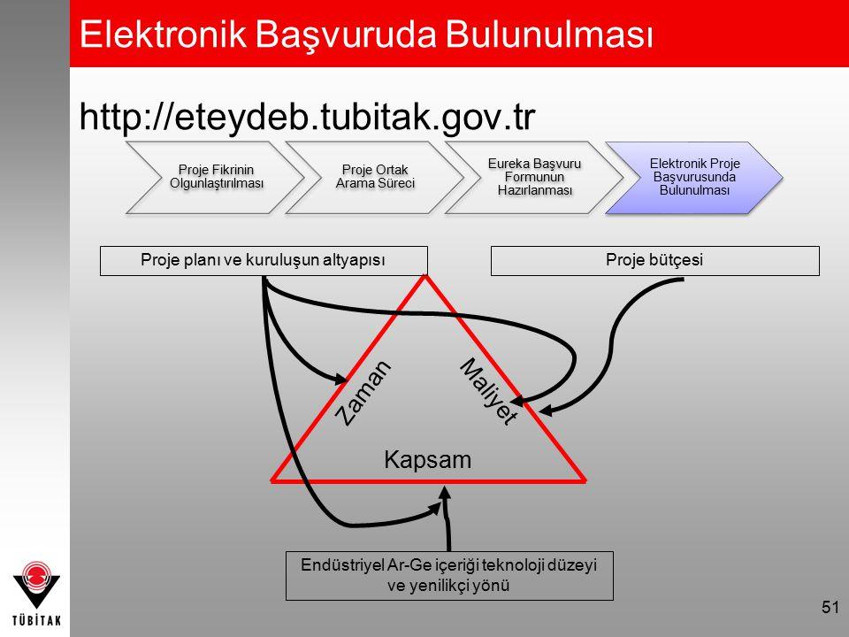 Mevcut EUREKA Projelerine Katılmak 1.Ortak arayan projelerin bulunması.