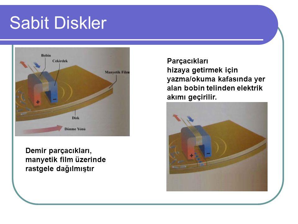 Sabit Diskler Manyetize olmuş parçacıklardan dönen disk üzerinde hizaya sokulmuş bir bant oluşturulduktan sonra ikinci bir bant oluşturulur.