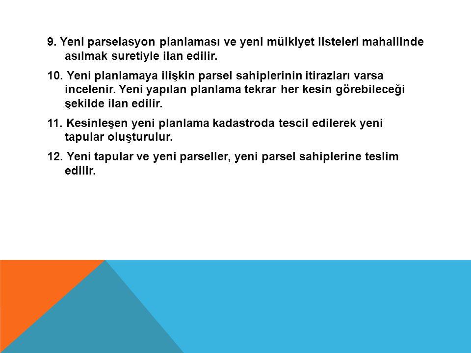 ARAZİ TOPLULAŞTIRMASININ SONUÇLARI 1.
