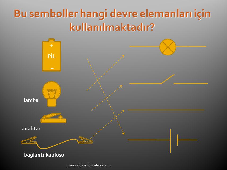 BASİT BİR ELEKTRİK DEVRESİ www.egitimcininadresi.com