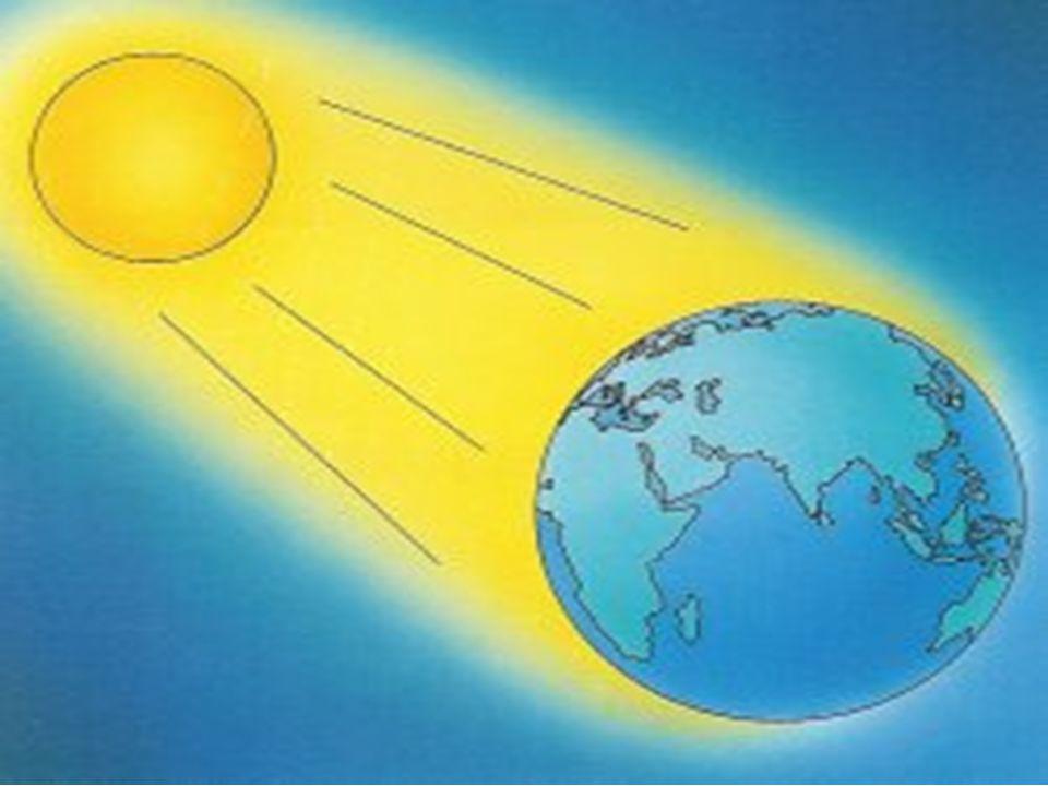 Murat BİÇER Fen ve Teknoloji Ev, okul ve iş yerlerini ısıtma ve aydınlatmada enerjiye ihtiyaç duyarız.
