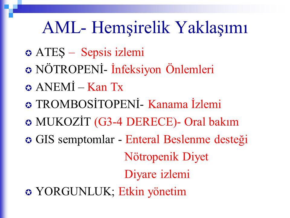 Bilinmesi Gerekenler… Böbrek- Krc fonk.- yakın izlem Pneumocysitis carinii proflaksisi – Sulfametoksazol trimetoprim (Bactrim) Steroid kullanımı- Tuzsuz diyet - Sıkı tansiyon izlemi Vincristin- Periferik nöropati Fungal infeksiyonlara dikkat !!!!