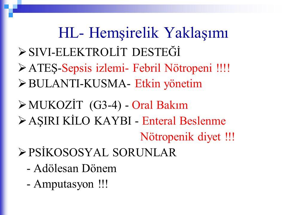 Gözönünde bulundurulması gerekenler… İyon desteği ( Hipomagnezemi- hipokalsemi ) Cisplatin – Odyometrik testler Adriamisin- EKO izlemi Vincristin- periferik nöropati Siklofosfamid- Mesna uygulaması Hemorajik sistit izlemi