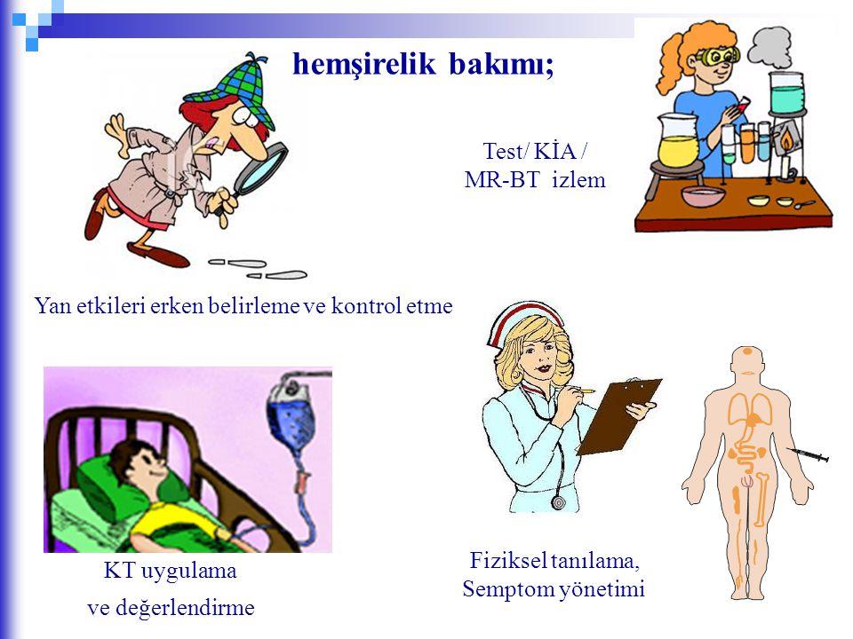 Bilinmesi Gerekenler…  Hastalık  Semptomlar  Tıbbi Öykü  Tanı-test İşlemleri  Laboratuvar Değerleri  Vital Bulgular  Geç Yan Etkiler  Alerjiler  Görüntüleme Yöntemleri  Aile Dinamikleri  Destek Sistemleri  Hasta ve Ailenin Beklentileri