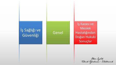 Edit the text with your own short phrases. The animation is already done for you; just copy and paste the slide into your existing presentation. İş Sağlığı.